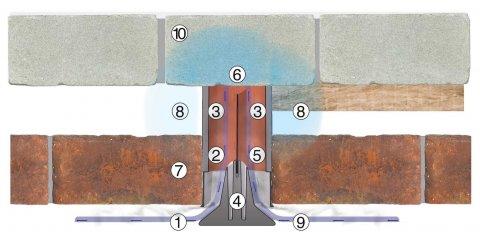 Carebrick Systeem-bovenaanzicht-spouw